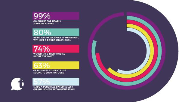 GENZ-Social-Blog-Infographic2-1